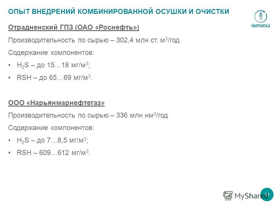 14 ОПЫТ ВНЕДРЕНИЙ КОМБИНИРОВАННОЙ ОСУШКИ И ОЧИСТКИ Отрадненский ГПЗ (ОАО «Роснефть») Производительность по сырью – 302,4 млн ст. м 3 /год Содержание компонентов: H 2 S – до 15…18 мг/м 3 ; RSH – до 65…69 мг/м 3. ООО «Нарьянмарнефтегаз» Производительно