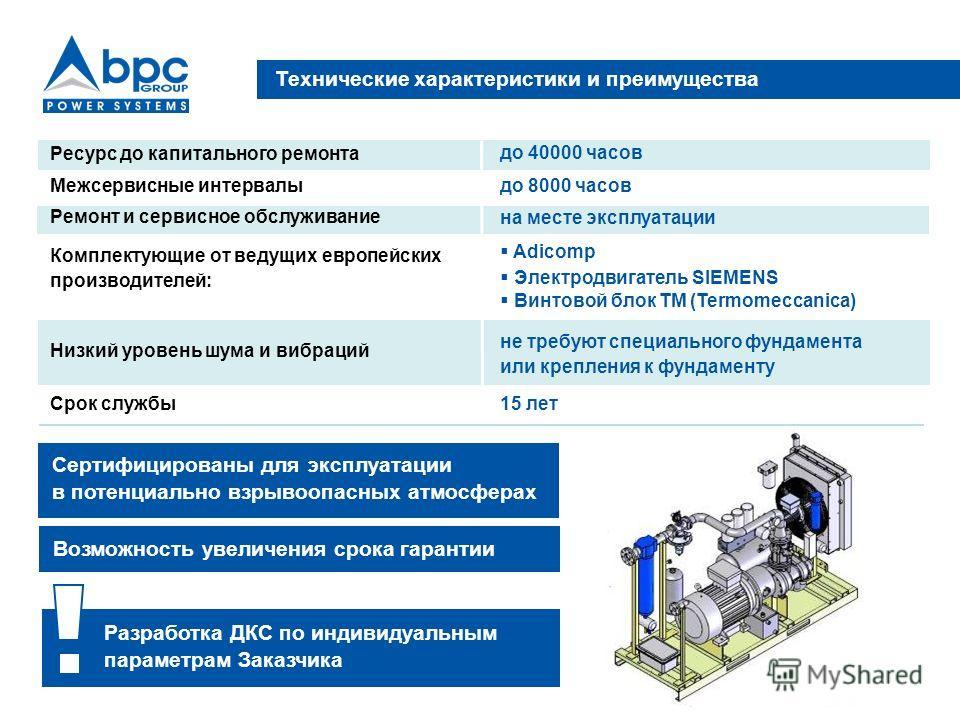 Технические характеристики и преимущества Ресурс до капитального ремонта Межсервисные интервалы Ремонт и сервисное обслуживание Комплектующие от ведущих европейских производителей: Низкий уровень шума и вибраций Срок службы до 40000 часов до 8000 час
