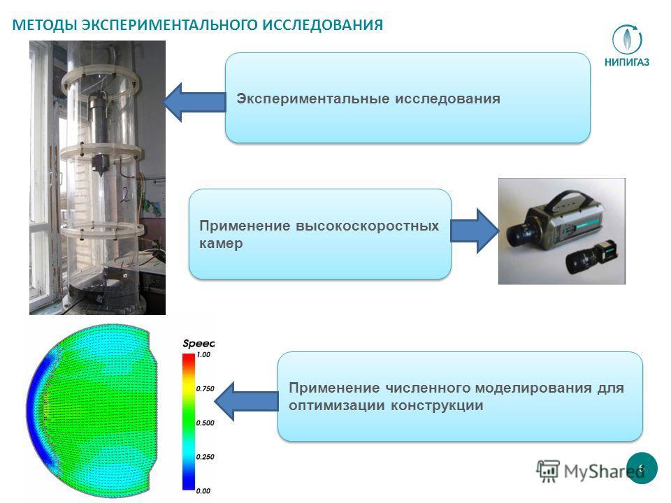 6 МЕТОДЫ ЭКСПЕРИМЕНТАЛЬНОГО ИССЛЕДОВАНИЯ Применение численного моделирования для оптимизации конструкции Экспериментальные исследования Применение высокоскоростных камер