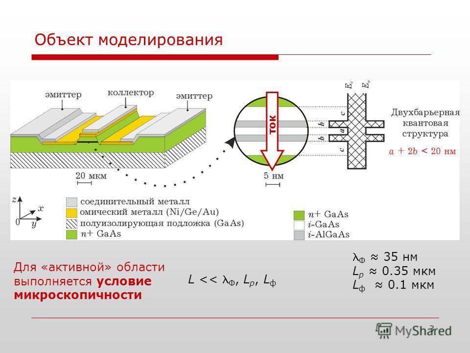 3 Объект моделирования Для «активной» области выполняется условие микроскопичности Ф 35 нм L p 0.35 мкм L ф 0.1 мкм ток L