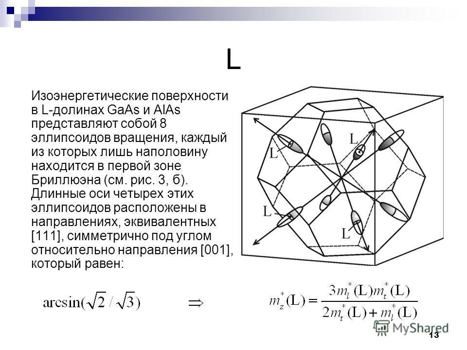 13 L Изоэнергетические поверхности в L-долинах GaAs и AlAs представляют собой 8 эллипсоидов вращения, каждый из которых лишь наполовину находится в первой зоне Бриллюэна (см. рис. 3, б). Длинные оси четырех этих эллипсоидов расположены в направлениях