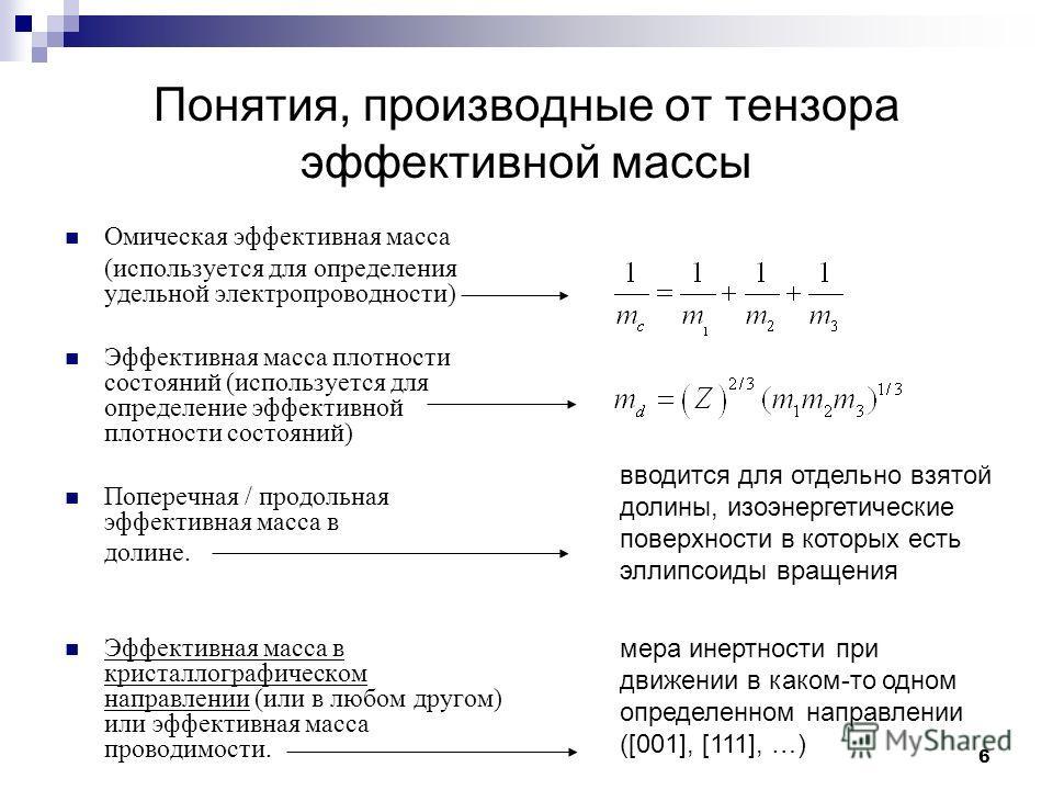 6 Понятия, производные от тензора эффективной массы Омическая эффективная масса (используется для определения удельной электропроводности) Эффективная масса плотности состояний (используется для определение эффективной плотности состояний) Поперечная