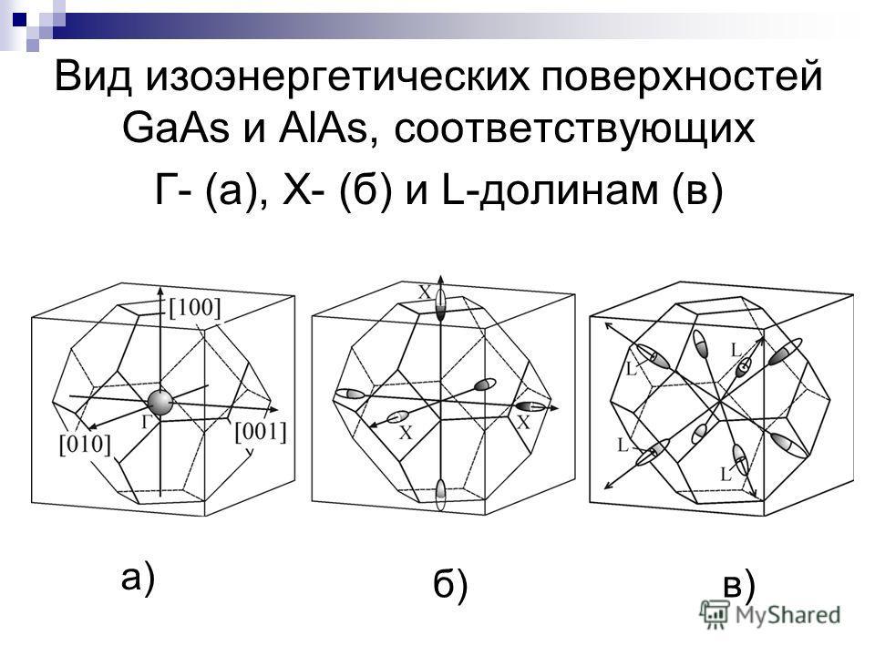 8 Вид изоэнергетических поверхностей GaAs и AlAs, соответствующих Г- (а), X- (б) и L-долинам (в) а) б)в)