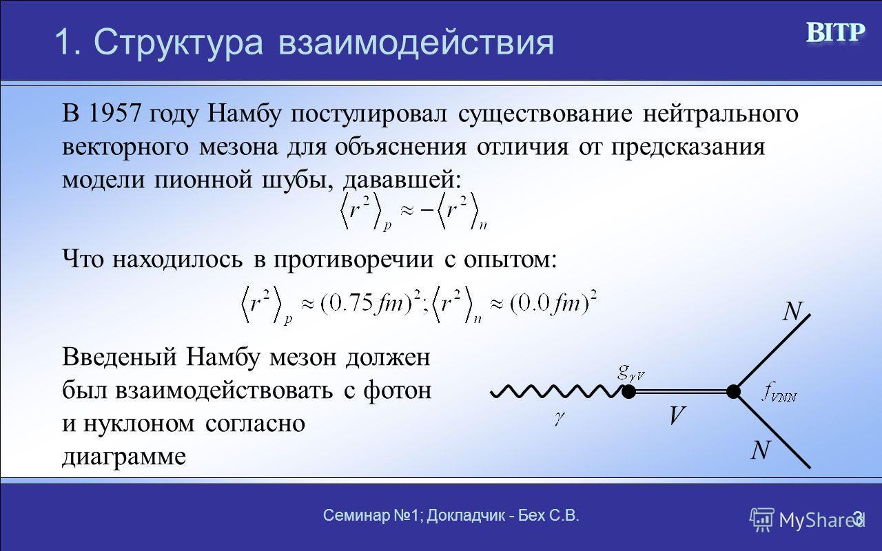 Семинар 1; Докладчик - Бех С.В. 3 1. Структура взаимодействия В 1957 году Намбу постулировал существование нейтрального векторного мезона для объяснения отличия от предсказания модели пионной шубы, дававшей: Что находилось в противоречии с опытом: Вв