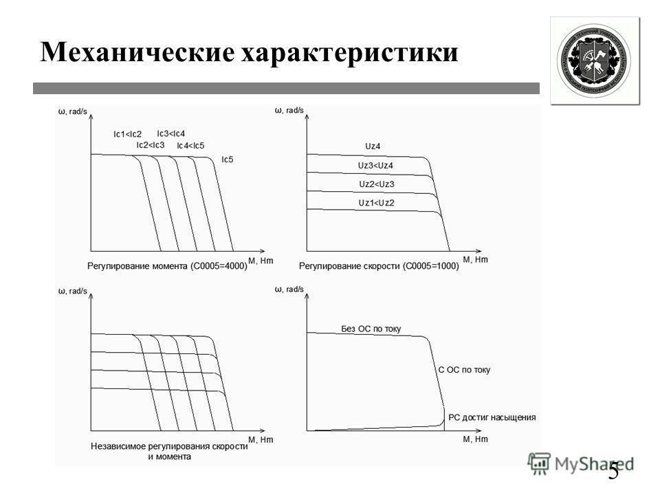 Механические характеристики 5