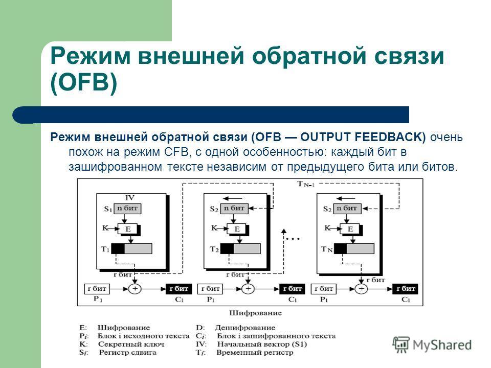 Режим внешней обратной связи (OFB) Режим внешней обратной связи (OFB OUTPUT FEEDBACK) очень похож на режим CFB, с одной особенностью: каждый бит в зашифрованном тексте независим от предыдущего бита или битов.