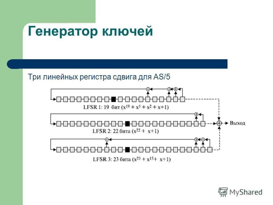 Генератор ключей Три линейных регистра сдвига для AS/5
