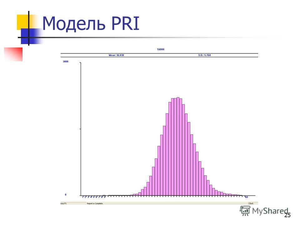 Модель PRI 25