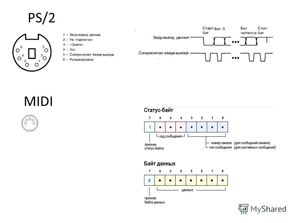 PS/2 MIDI
