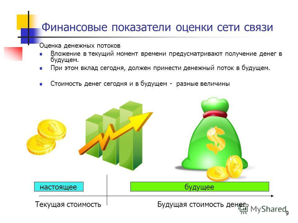 9 Финансовые показатели оценки сети связи Оценка денежных потоков Вложение в текущий момент времени предусматривают получение денег в будущем. При этом вклад сегодня, должен принести денежный поток в будущем. Стоимость денег сегодня и в будущем - раз