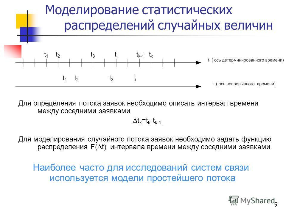 5 Для определения потока заявок необходимо описать интервал времени между соседними заявками t k =t k -t k-1, Для моделирования случайного потока заявок необходимо задать функцию распределения F( t) интервала времени между соседними заявками. Наиболе