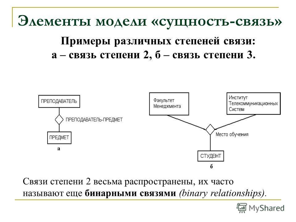 Элементы модели «сущность-связь» Примеры различных степеней связи: а – связь степени 2, б – связь степени 3. Связи степени 2 весьма распространены, их часто называют еще бинарными связями (binary relationships).