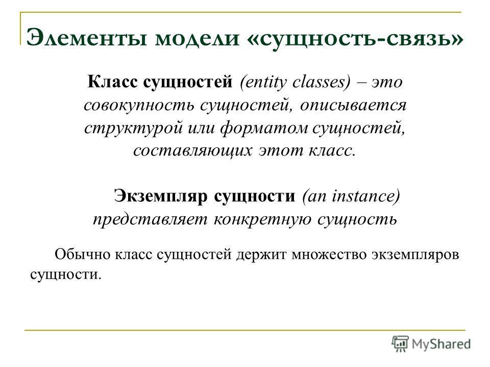 Элементы модели «сущность-связь» Класс сущностей (entity classes) – это совокупность сущностей, описывается структурой или форматом сущностей, составляющих этот класс. Экземпляр сущности (аn instance) представляет конкретную сущность Обычно класс сущ