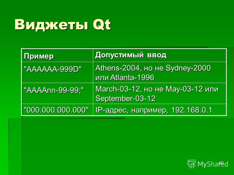 46 Виджеты Qt Пример Допустимый ввод AAAAAA-999D Athens-2004, но не Sydney-2000 или Atlanta-1996 ААААnn-99-99; March-03-12, но не Мау-03-12 или September-03-12 000.000.000.000 IP-адрес, например, 192.168.0.1