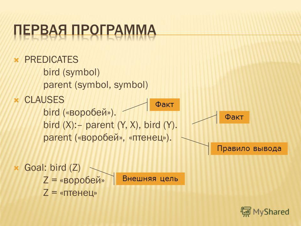 PREDICATES bird (symbol) parent (symbol, symbol) CLAUSES bird («воробей»). bird (X):– parent (Y, X), bird (Y). parent («воробей», «птенец»). Goal: bird (Z) Z = «воробей» Z = «птенец» Факт Правило вывода Внешняя цель