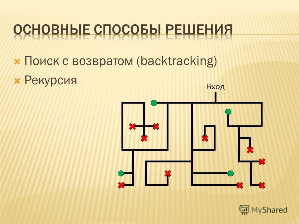 Поиск с возвратом (backtracking) Рекурсия Вход