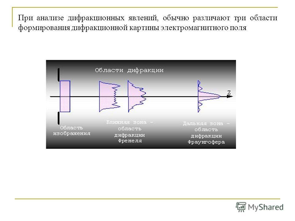 При анализе дифракционных явлений, обычно различают три области формирования дифракционной картины электромагнитного поля