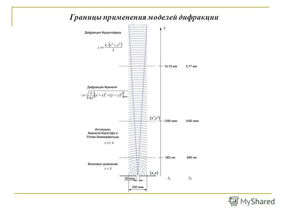 Границы применения моделей дифракции