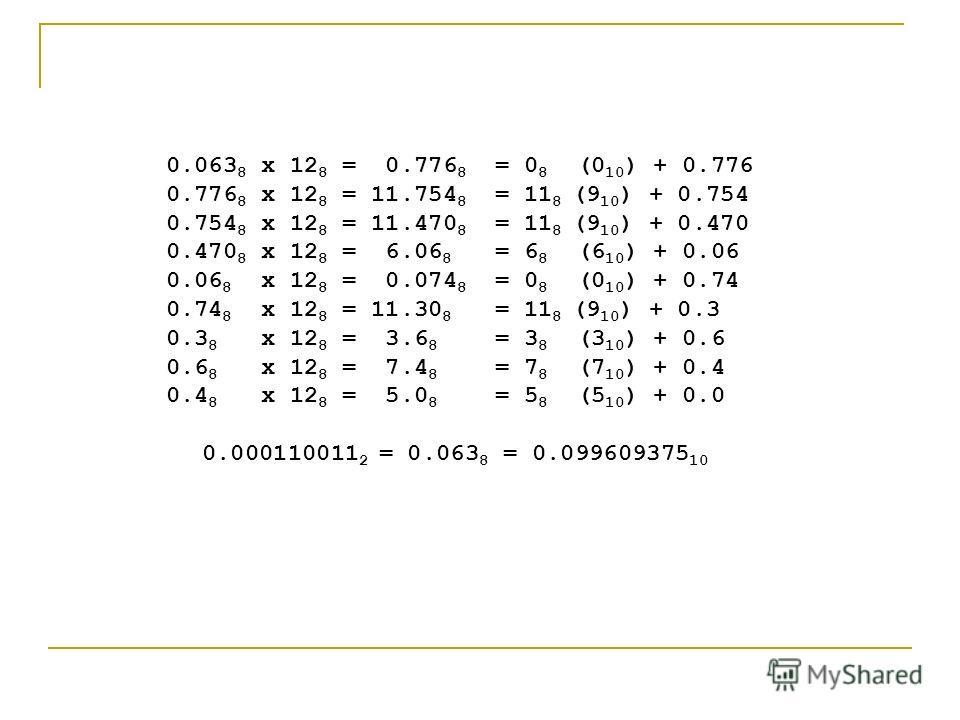0.063 8 x 12 8 = 0.776 8 = 0 8 (0 10 ) + 0.776 0.776 8 x 12 8 = 11.754 8 = 11 8 (9 10 ) + 0.754 0.754 8 x 12 8 = 11.470 8 = 11 8 (9 10 ) + 0.470 0.470 8 x 12 8 = 6.06 8 = 6 8 (6 10 ) + 0.06 0.06 8 x 12 8 = 0.074 8 = 0 8 (0 10 ) + 0.74 0.74 8 x 12 8 =