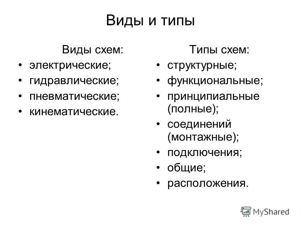 Виды и типы Виды схем:
