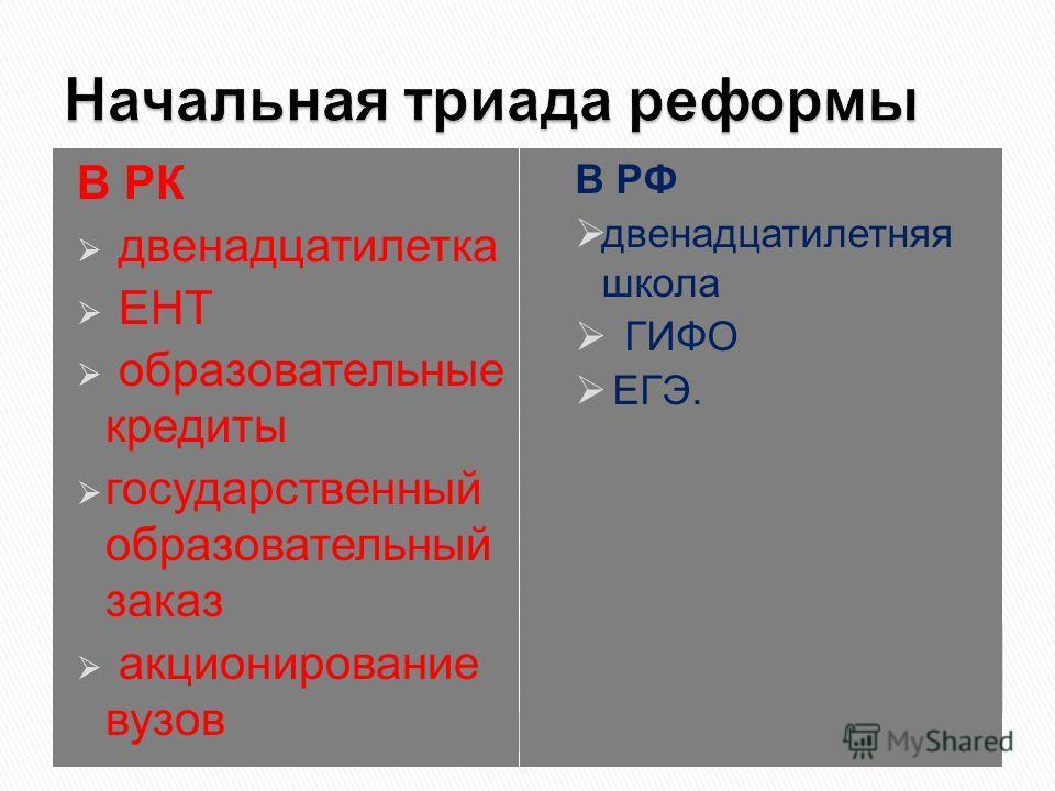 В РК двенадцатилетка ЕНТ образовательные кредиты государственный образовательный заказ акционирование вузов В РФ двенадцатилетняя школа ГИФО ЕГЭ.