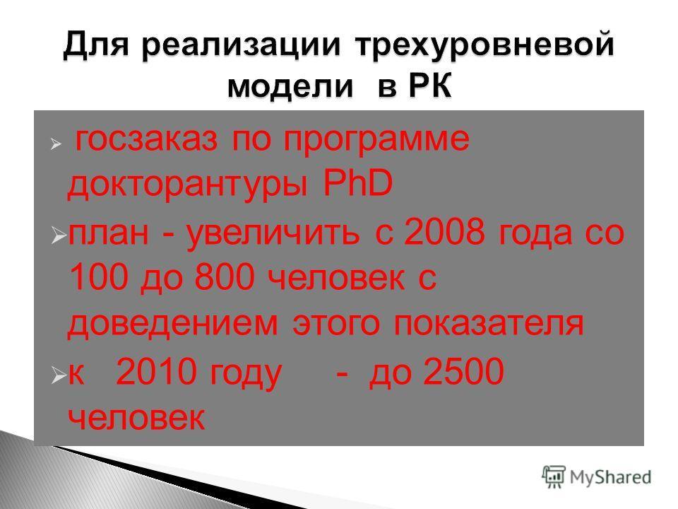 госзаказ по программе докторантуры PhD план - увеличить с 2008 года со 100 до 800 человек с доведением этого показателя к 2010 году - до 2500 человек