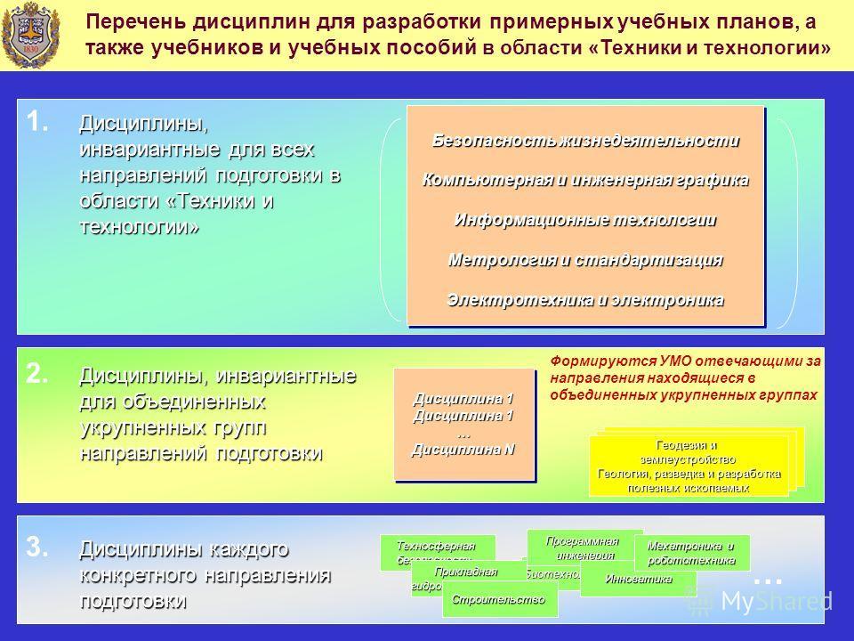 Перечень дисциплин для разработки примерных учебных планов, а также учебников и учебных пособий в области «Техники и технологии» Дисциплины, инвариантные для всех направлений подготовки в области «Техники и технологии» Дисциплины, инвариантные для об