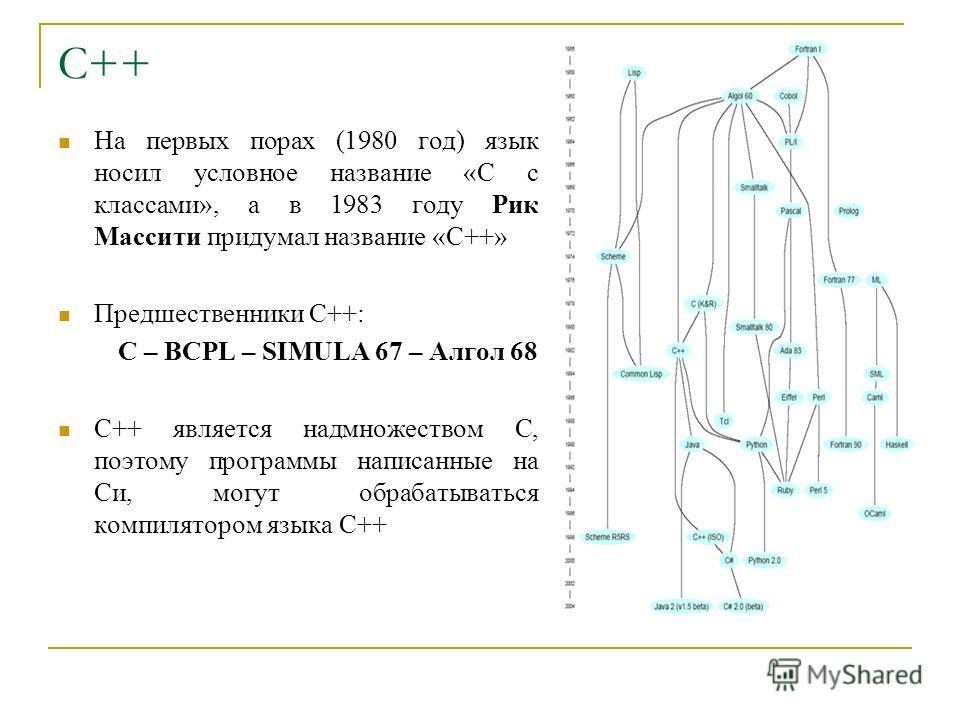 С++ На первых порах (1980 год) язык носил условное название «С с классами», а в 1983 году Рик Массити придумал название «С++» Предшественники С++: C – BCPL – SIMULA 67 – Алгол 68 С++ является надмножеством С, поэтому программы написанные на Си, могут