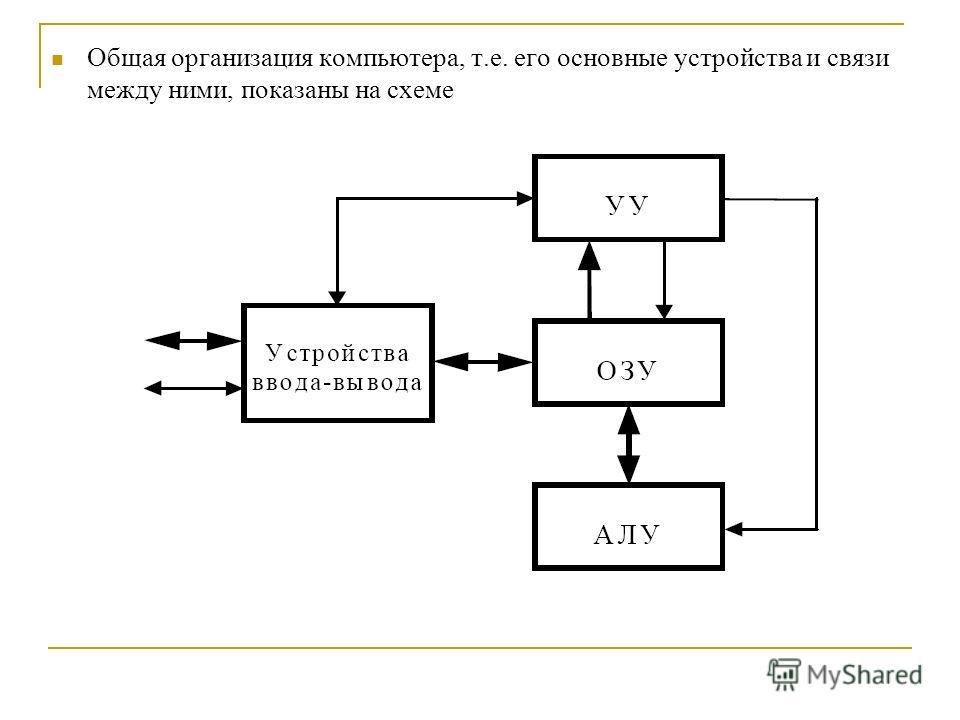 Общая организация компьютера, т.е. его основные устройства и связи между ними, показаны на схеме
