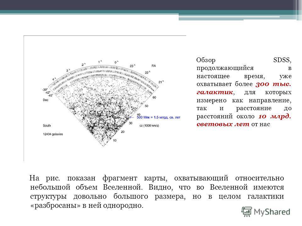 На рис. показан фрагмент карты, охватывающий относительно небольшой объем Вселенной. Видно, что во Вселенной имеются структуры довольно большого размера, но в целом галактики «разбросаны» в ней однородно. Обзор SDSS, продолжающийся в настоящее время,