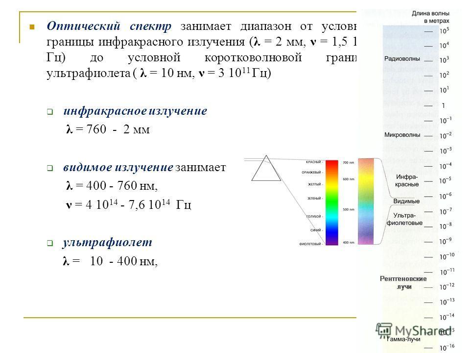 Оптический спектр занимает диапазон от условной границы инфракрасного излучения (λ = 2 мм, ν = 1,5 10 11 Гц) до условной коротковолновой границы ультрафиолета ( λ = 10 нм, ν = 3 10 11 Гц) инфракрасное излучение λ = 760 - 2 мм видимое излучение занима
