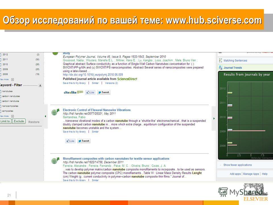 21 Обзор исследований по вашей теме: www.hub.sciverse.com