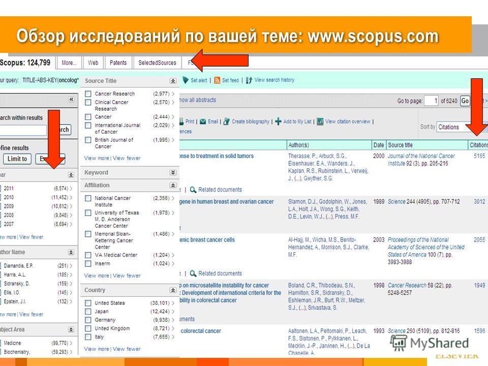 26 Обзор исследований по вашей теме: www.scopus.com