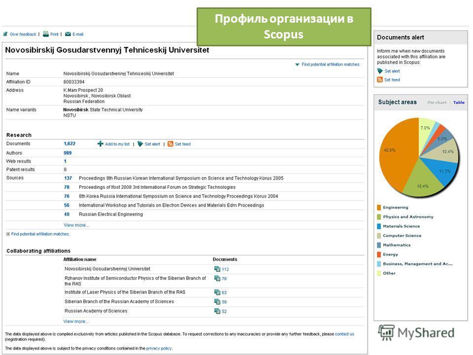 Профиль организации в Scopus