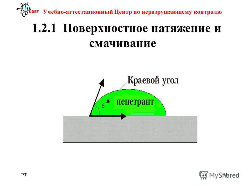 PT11 Учебно-аттестационный Центр по неразрушающему контролю NDEF 1.2.1 Поверхностное натяжение и смачивание