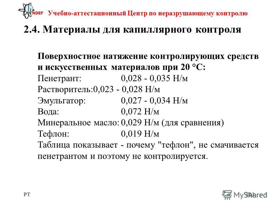 PT123 Учебно-аттестационный Центр по неразрушающему контролю NDEF 2.4. Материалы для капиллярного контроля Поверхностное натяжение контролирующих средств и искусственных материалов при 20 °С: Пенетрант: 0,028 - 0,035 Н/м Растворитель:0,023 - 0,028 Н/