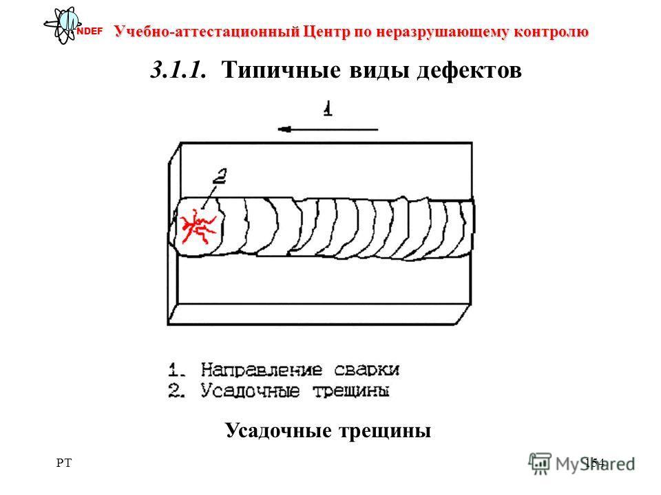 PT154 Учебно-аттестационный Центр по неразрушающему контролю NDEF 3.1.1. Типичные виды дефектов а) Трещины Усадочные трещины