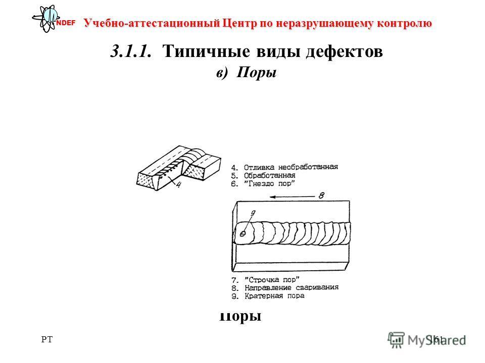 PT161 Учебно-аттестационный Центр по неразрушающему контролю NDEF 3.1.1. Типичные виды дефектов в) Поры Поры