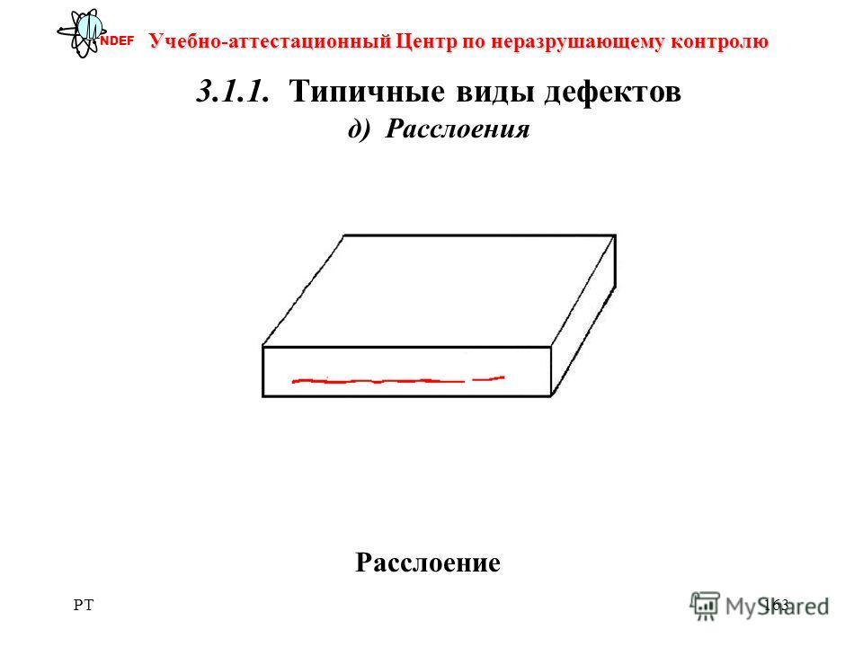 PT163 Учебно-аттестационный Центр по неразрушающему контролю NDEF 3.1.1. Типичные виды дефектов д) Расслоения Расслоение