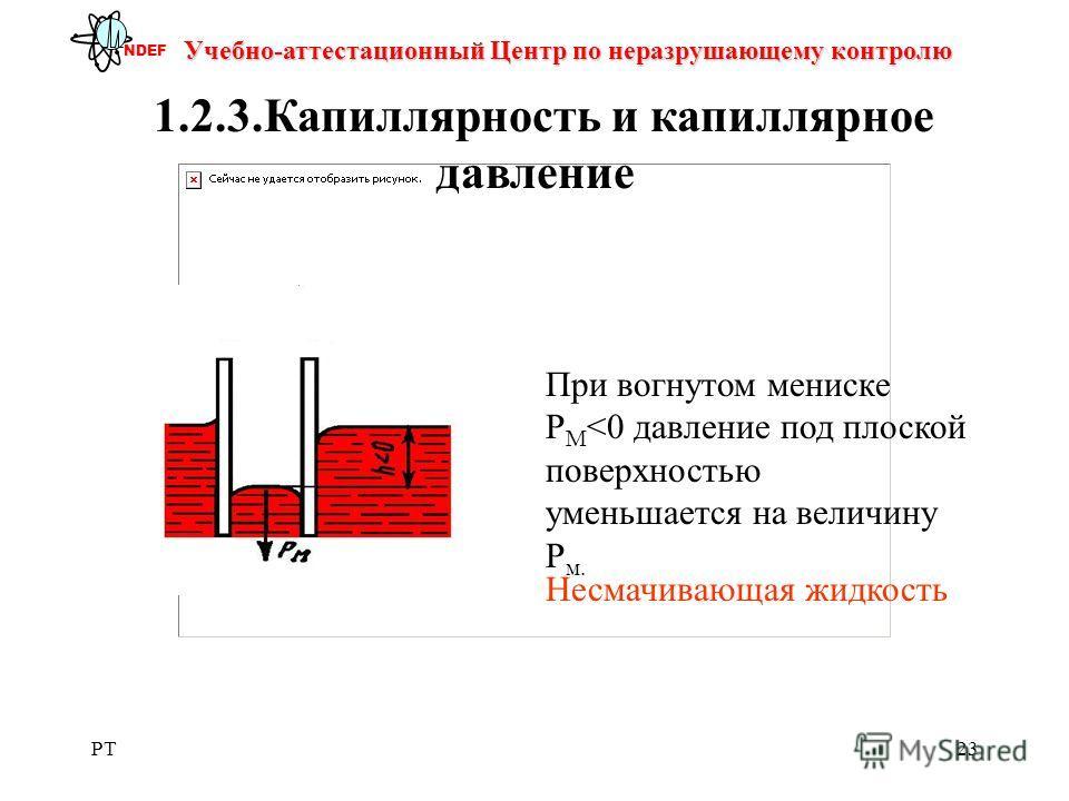 PT23 Учебно-аттестационный Центр по неразрушающему контролю NDEF 1.2.3.Капиллярность и капиллярное давление При вогнутом мениске Р М