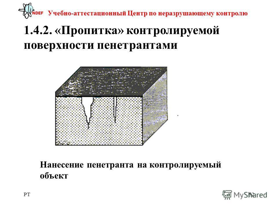 PT52 Учебно-аттестационный Центр по неразрушающему контролю NDEF 1.4.2. «Пропитка» контролируемой поверхности пенетрантами Нанесение пенетранта на контролируемый объект