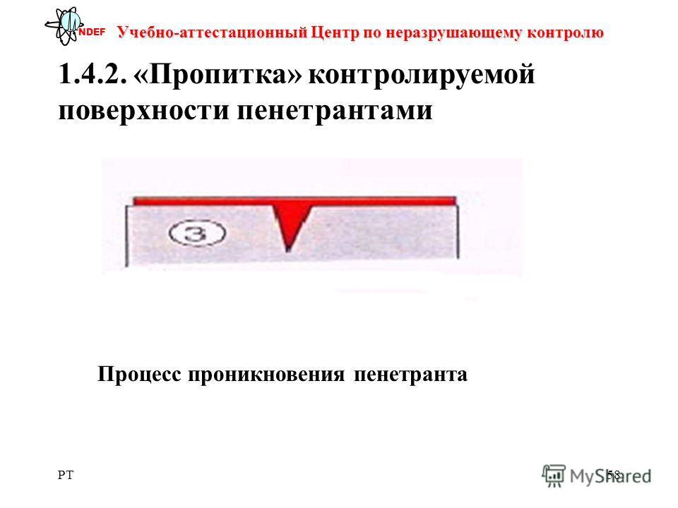 PT58 Учебно-аттестационный Центр по неразрушающему контролю NDEF 1.4.2. «Пропитка» контролируемой поверхности пенетрантами Процесс проникновения пенетранта