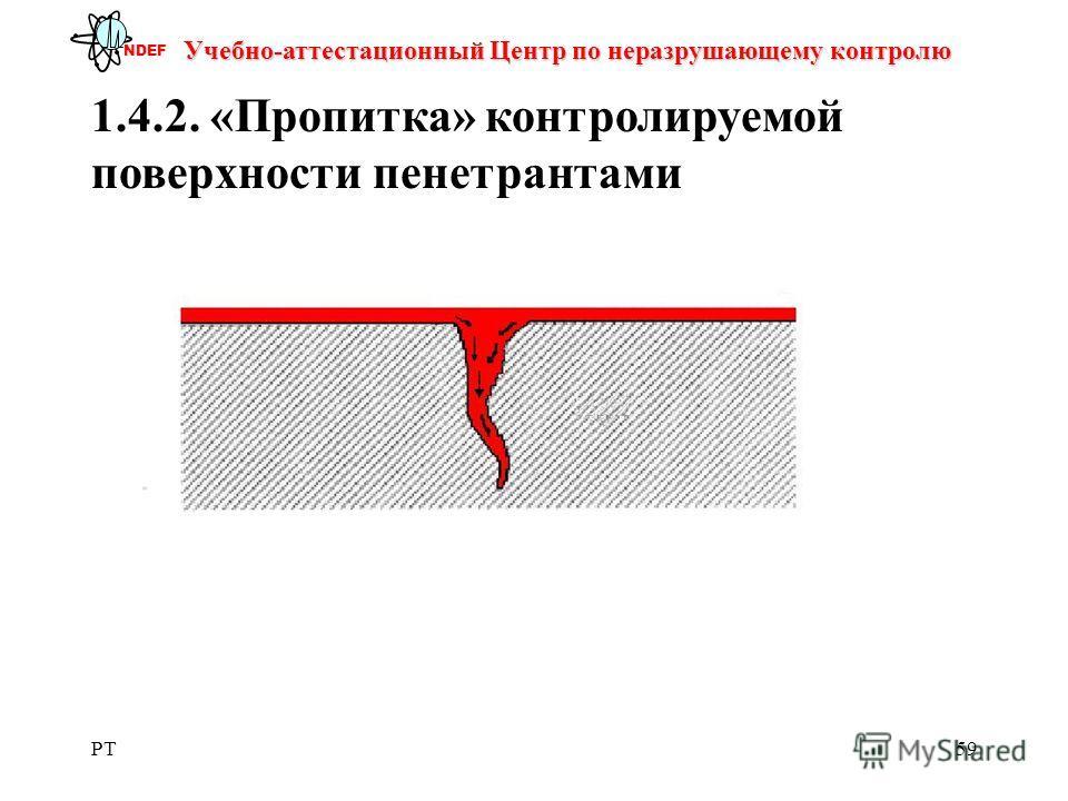 PT59 Учебно-аттестационный Центр по неразрушающему контролю NDEF 1.4.2. «Пропитка» контролируемой поверхности пенетрантами