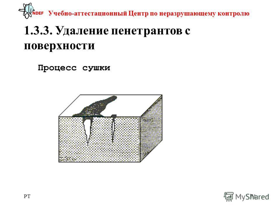 PT71 Учебно-аттестационный Центр по неразрушающему контролю NDEF 1.3.3. Удаление пенетрантов с поверхности Процесс сушки