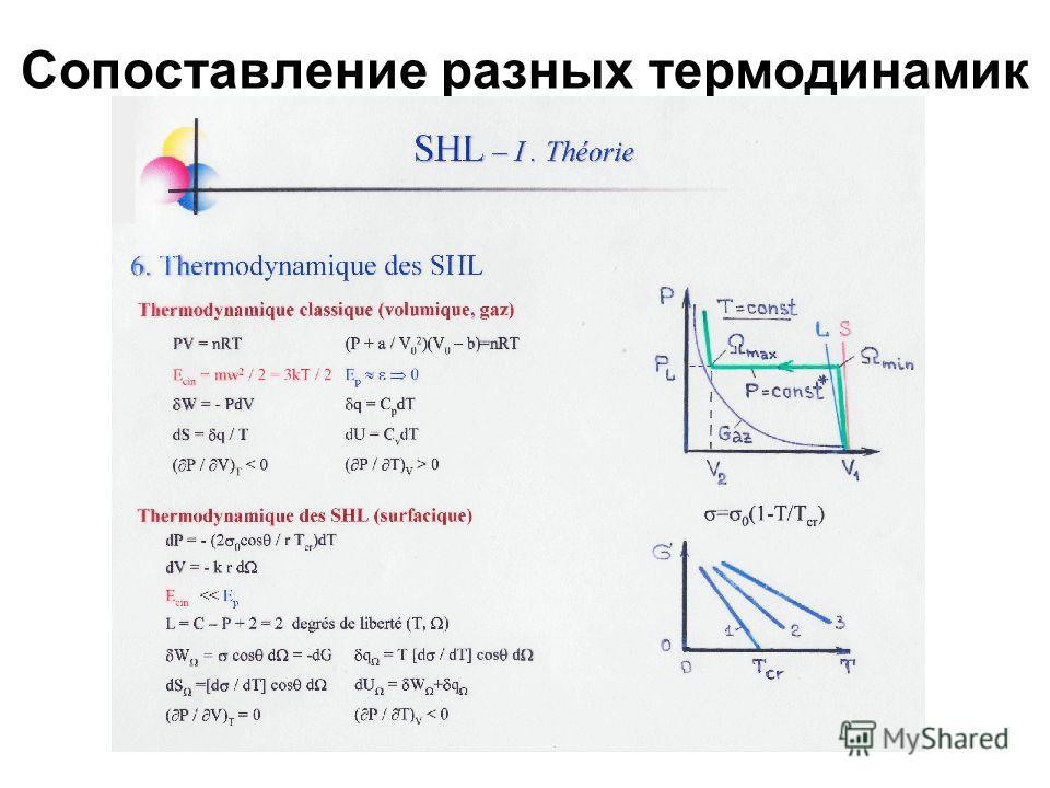 Сопоставление разных термодинамик