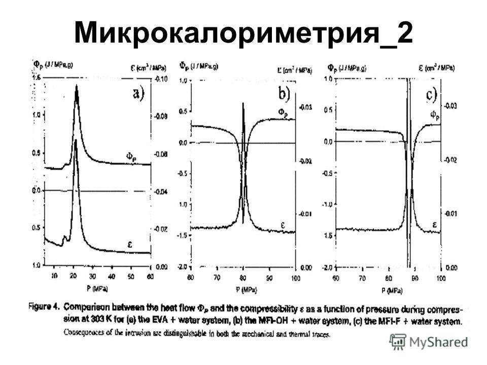 Микрокалориметрия_2