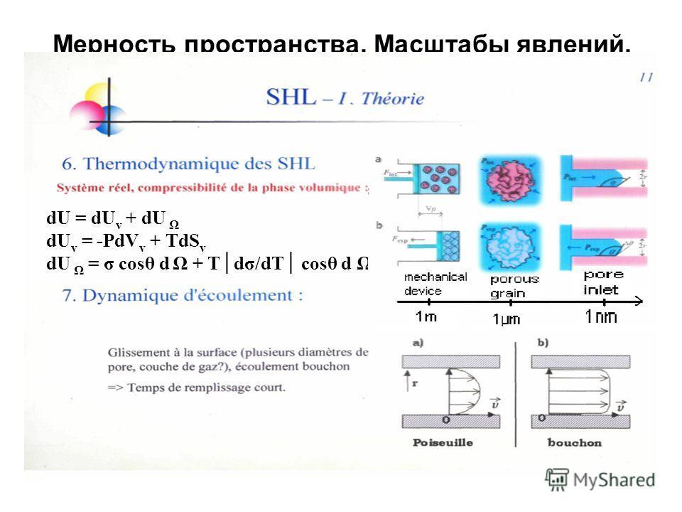 Мерность пространства. Масштабы явлений. dU = dU v + dU Ω dU v = -PdV v + TdS v dU Ω = σ cosθ d Ω + Tdσ/dT cosθ d Ω