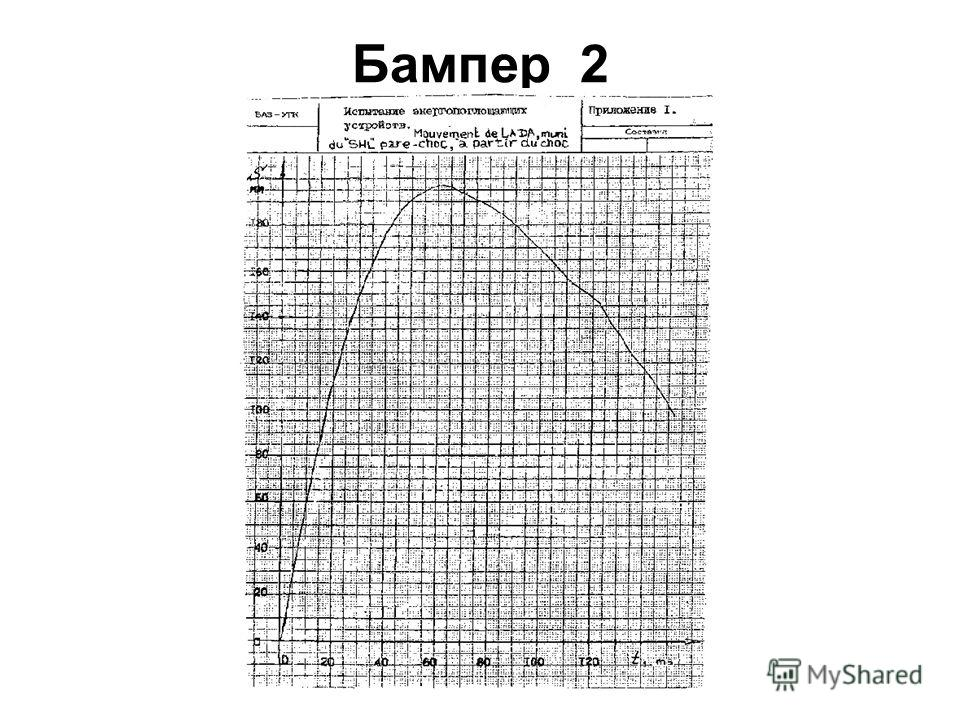 Бампер_2