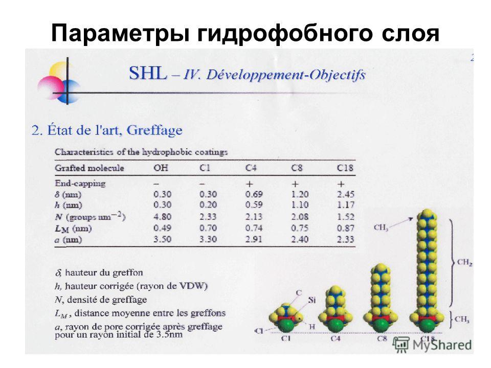 Параметры гидрофобного слоя