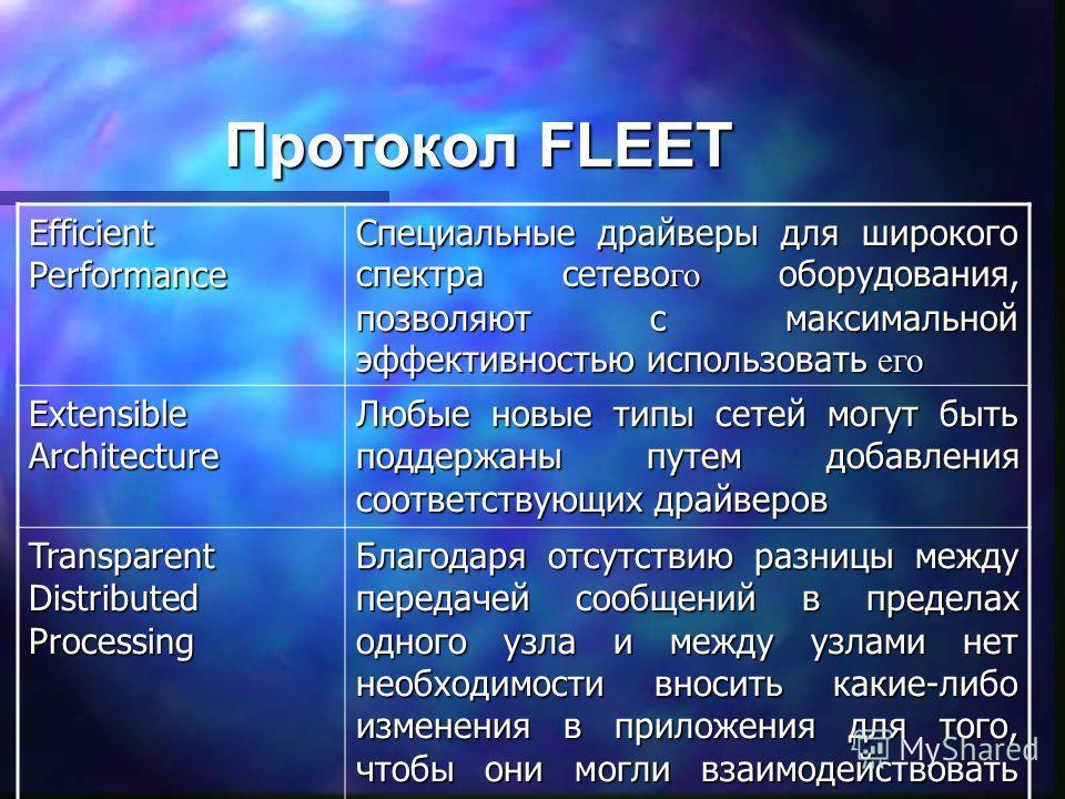 Протокол FLEET Efficient Performance Специальные драйверы для широкого спектра сетево го оборудования, позволяют с максимальной эффективностью использовать его Extensible Architecture Любые новые типы сетей могут быть поддержаны путем добавления соот
